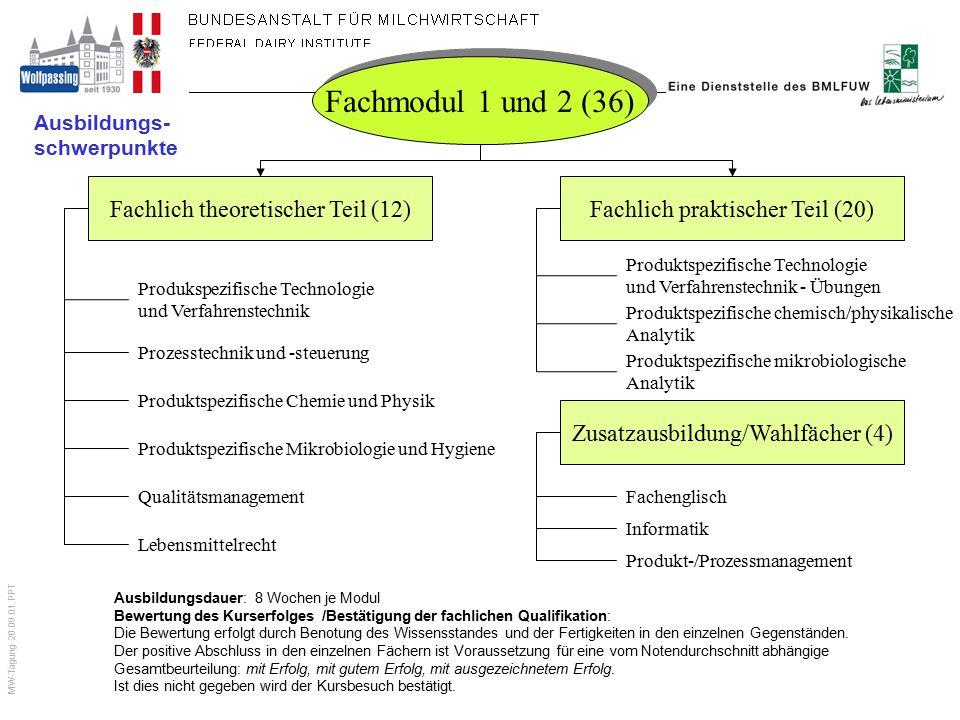 MW-Tagung 20.09.01.PPT Fachmodul 1 und 2 (36) Fachlich theoretischer Teil (12)Fachlich praktischer Teil (20) Produkspezifische Technologie und Verfahr