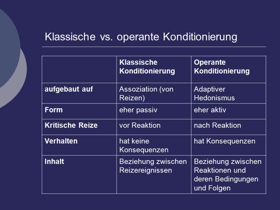 Klassische vs.