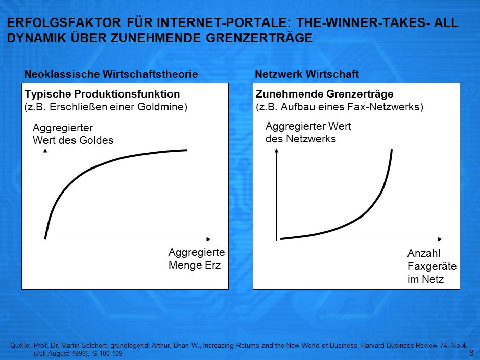 8 ERFOLGSFAKTOR FÜR INTERNET-PORTALE: THE-WINNER-TAKES- ALL DYNAMIK ÜBER ZUNEHMENDE GRENZERTRÄGE Quelle:Prof.