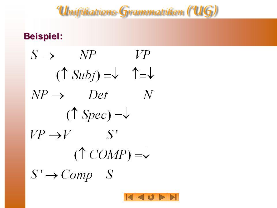 K-Strukturen NPVP S Der Maria (  Spec) =  DET  =  N  =  = VV =  = VVV (  COMP) =  S COMP S Mann glaubt dass NP VP V lügt (  Subj) =   =  (  Subj) =   = 