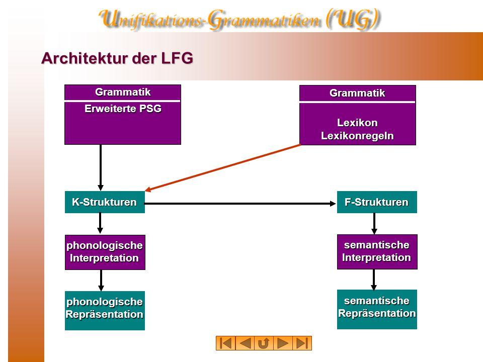 K-Strukturen  Konstituentenstruktur bzw.