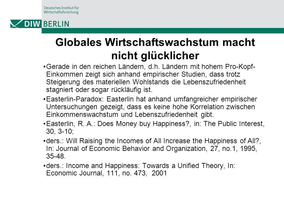 Globales Wirtschaftswachstum macht nicht glücklicher Gerade in den reichen Ländern, d.h. Ländern mit hohem Pro-Kopf- Einkommen zeigt sich anhand empir