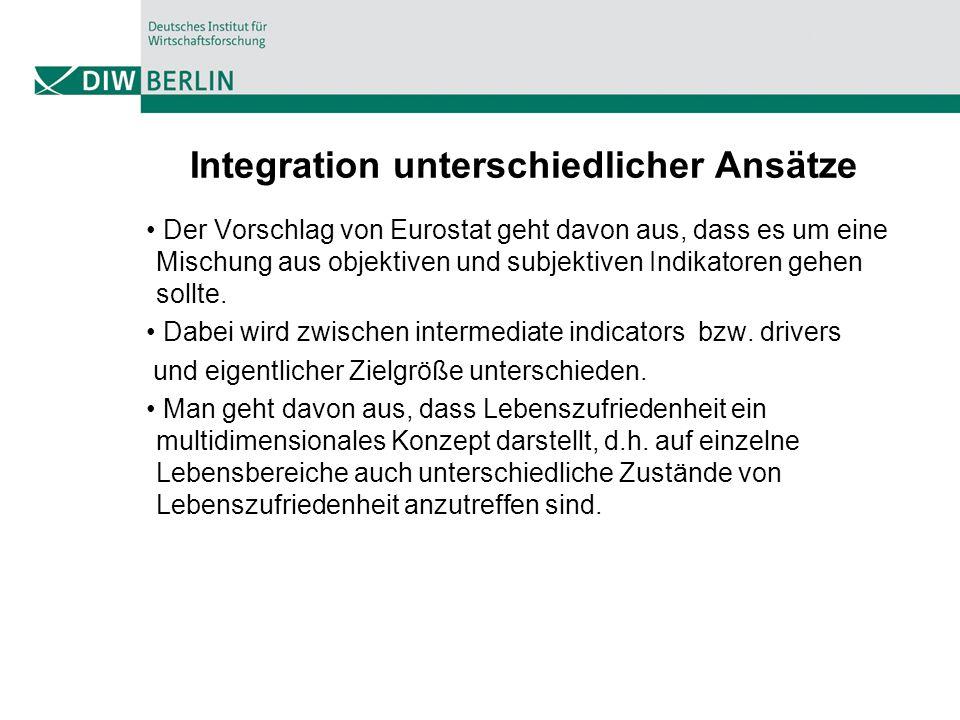 Integration unterschiedlicher Ansätze Der Vorschlag von Eurostat geht davon aus, dass es um eine Mischung aus objektiven und subjektiven Indikatoren g