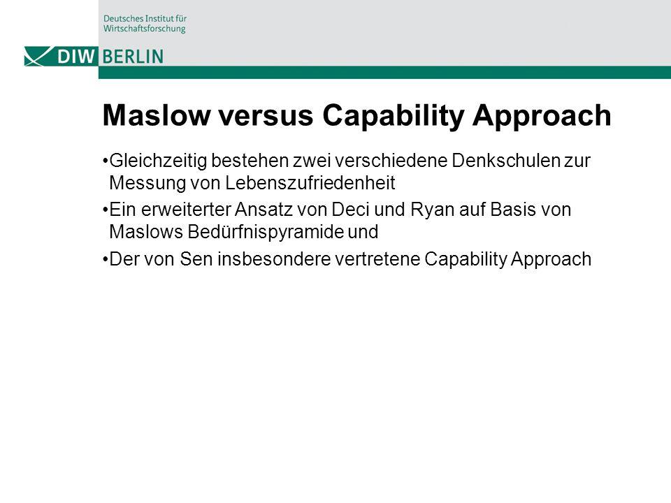 Maslow versus Capability Approach Gleichzeitig bestehen zwei verschiedene Denkschulen zur Messung von Lebenszufriedenheit Ein erweiterter Ansatz von D