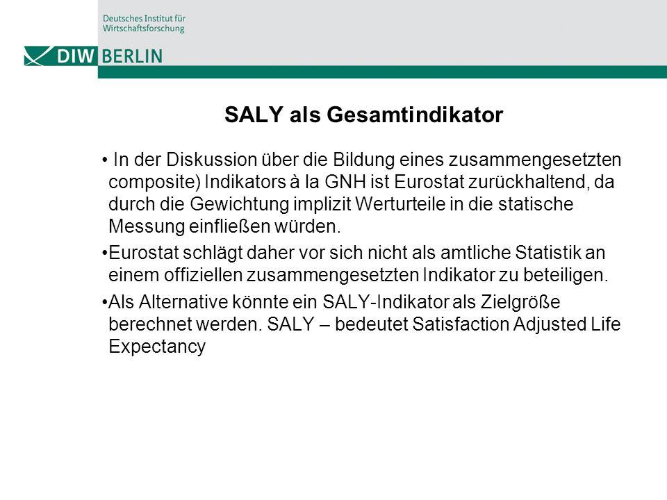 SALY als Gesamtindikator In der Diskussion über die Bildung eines zusammengesetzten composite) Indikators à la GNH ist Eurostat zurückhaltend, da durc