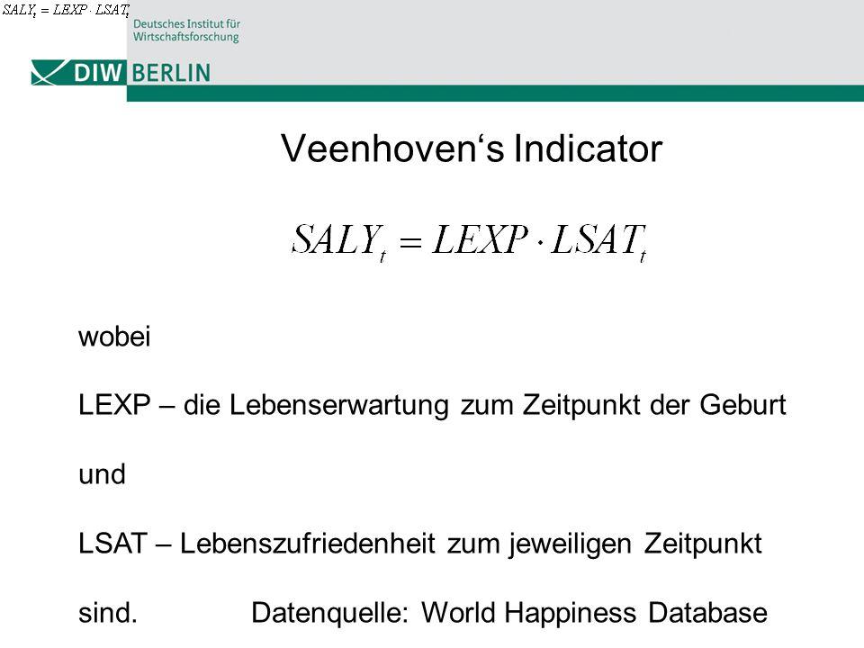 Veenhoven's Indicator wobei LEXP – die Lebenserwartung zum Zeitpunkt der Geburt und LSAT – Lebenszufriedenheit zum jeweiligen Zeitpunkt sind. Datenque