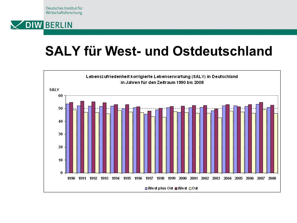 SALY für West- und Ostdeutschland