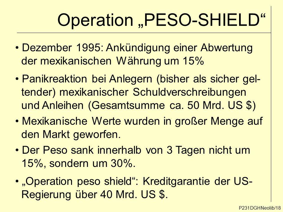 """Operation """"PESO-SHIELD"""" P231DGHNeolib/18 Dezember 1995: Ankündigung einer Abwertung der mexikanischen Währung um 15% Panikreaktion bei Anlegern (bishe"""