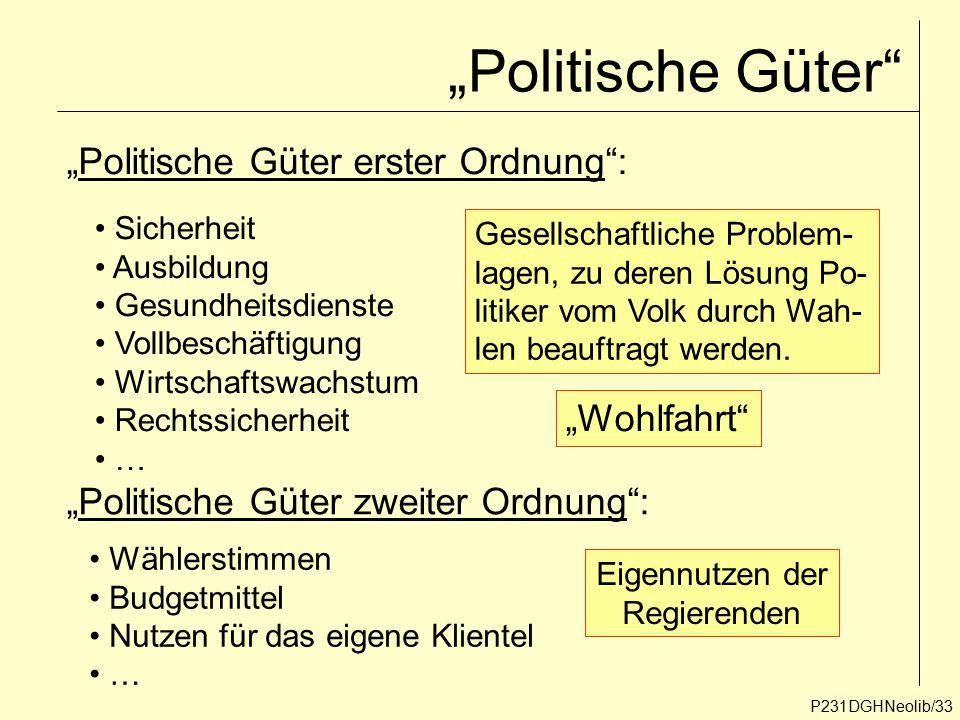 """""""Politische Güter"""" P231DGHNeolib/33 """"Politische Güter erster Ordnung"""": Sicherheit Ausbildung Gesundheitsdienste Vollbeschäftigung Wirtschaftswachstum"""