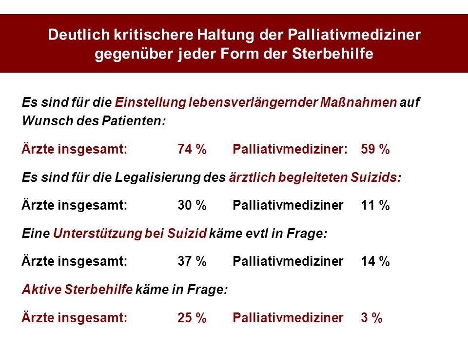 Deutlich kritischere Haltung der Palliativmediziner gegenüber jeder Form der Sterbehilfe Es sind für die Einstellung lebensverlängernder Maßnahmen auf