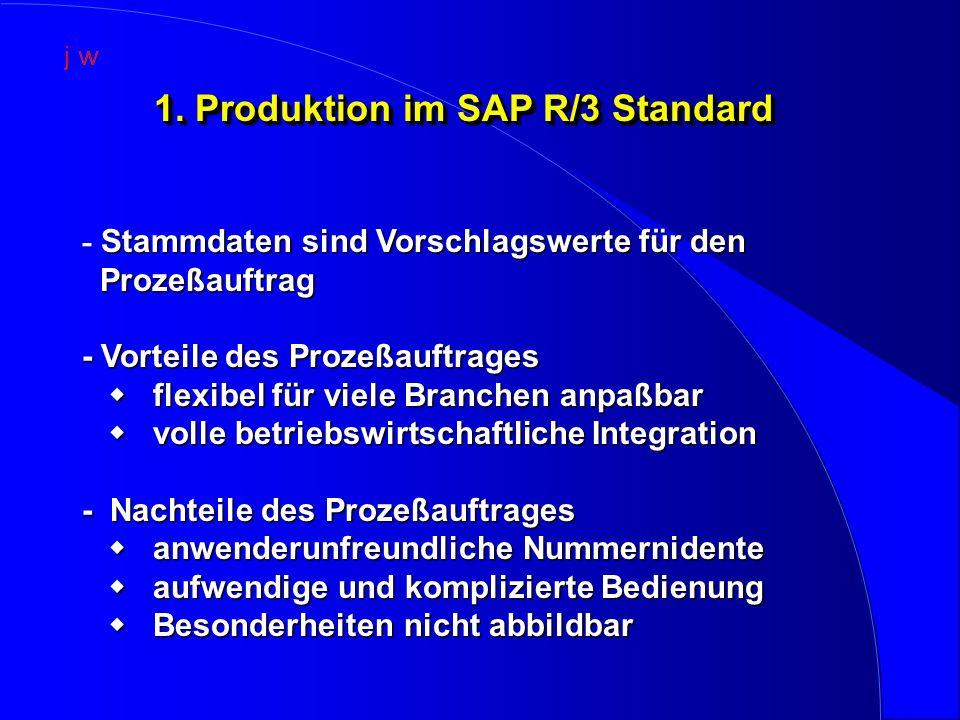 1. Produktion im SAP R/3 Standard Stammdaten sind Vorschlagswerte für den - Stammdaten sind Vorschlagswerte für den Prozeßauftrag Prozeßauftrag - Vort