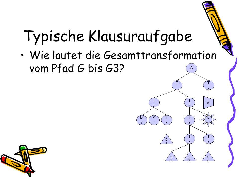 Typische Klausuraufgabe Wie lautet die Gesamttransformation vom Pfad G bis G3.