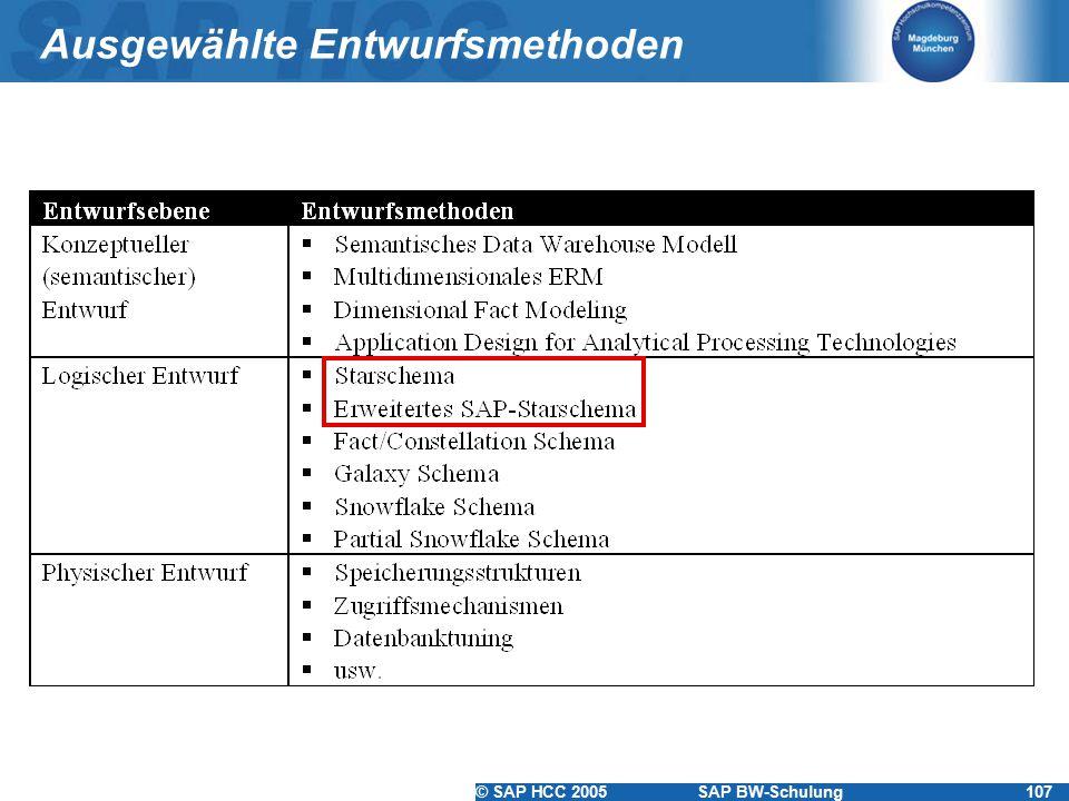 © SAP HCC 2005SAP BW-Schulung107 Ausgewählte Entwurfsmethoden
