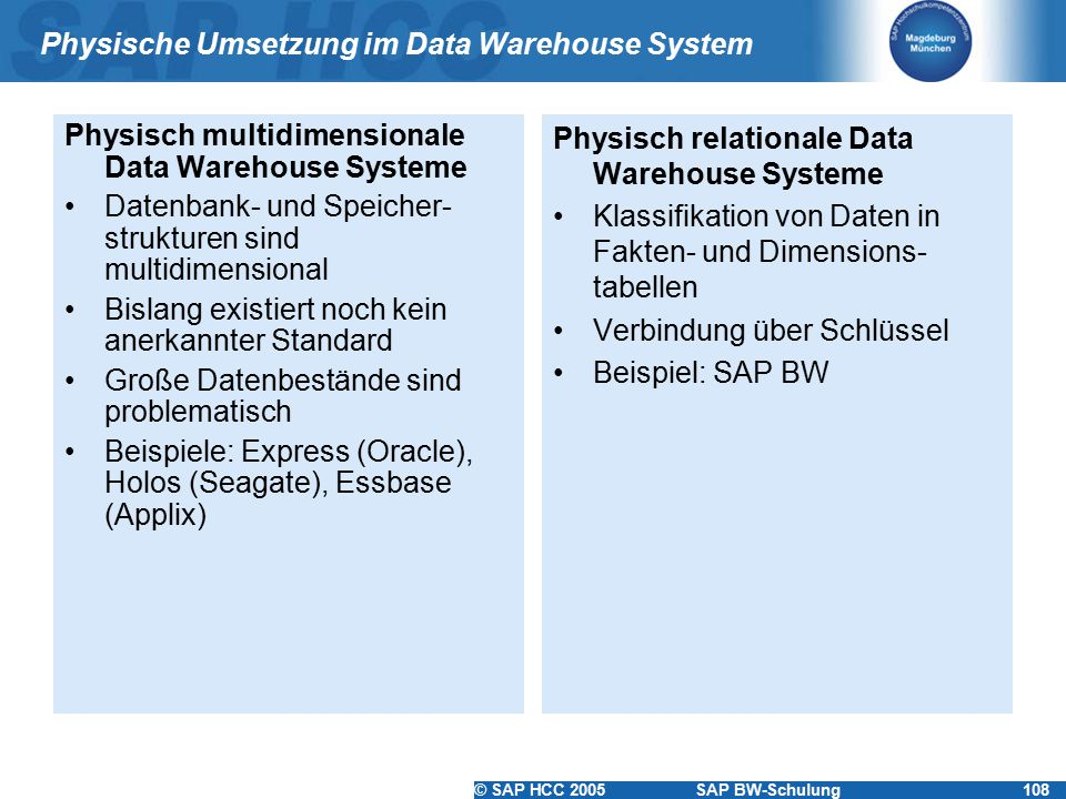 © SAP HCC 2005SAP BW-Schulung108 Physische Umsetzung im Data Warehouse System Physisch multidimensionale Data Warehouse Systeme Datenbank- und Speiche