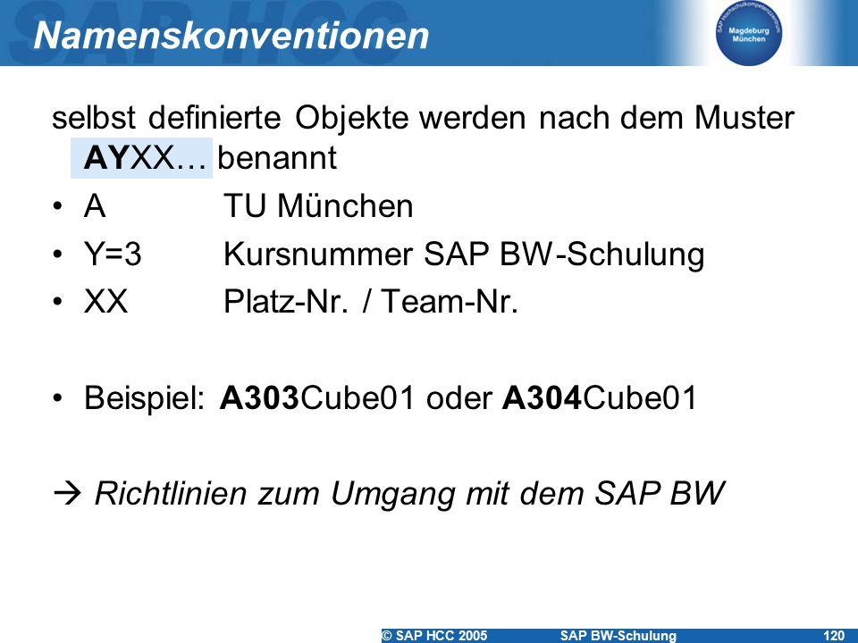 © SAP HCC 2005SAP BW-Schulung120 Namenskonventionen selbst definierte Objekte werden nach dem Muster AYXX… benannt ATU München Y=3Kursnummer SAP BW-Sc