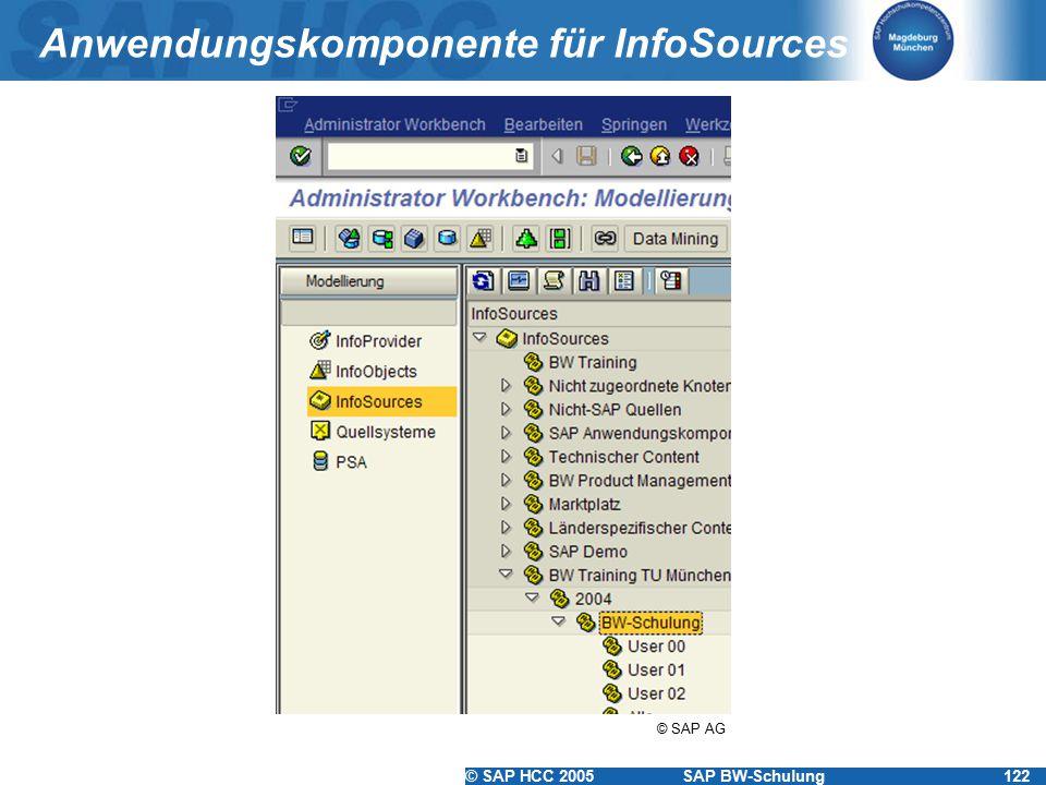 © SAP HCC 2005SAP BW-Schulung122 Anwendungskomponente für InfoSources © SAP AG