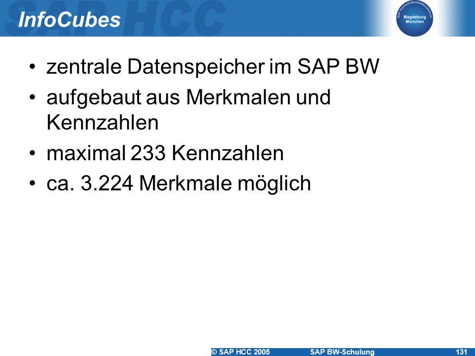 © SAP HCC 2005SAP BW-Schulung131 InfoCubes zentrale Datenspeicher im SAP BW aufgebaut aus Merkmalen und Kennzahlen maximal 233 Kennzahlen ca.
