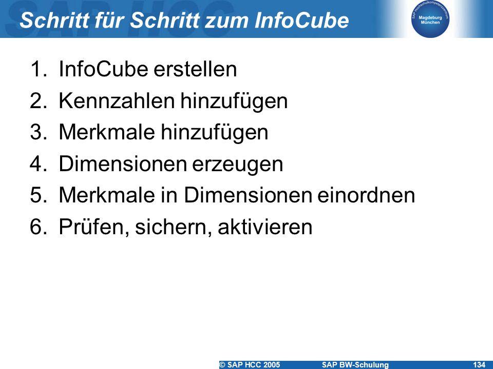 © SAP HCC 2005SAP BW-Schulung134 Schritt für Schritt zum InfoCube 1.InfoCube erstellen 2.Kennzahlen hinzufügen 3.Merkmale hinzufügen 4.Dimensionen erz