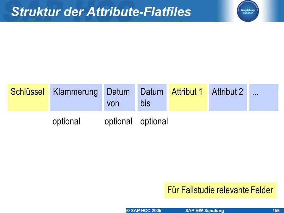 © SAP HCC 2005SAP BW-Schulung156 Struktur der Attribute-Flatfiles SchlüsselKlammerungDatum von Datum bis Attribut 1Attribut 2... optional Für Fallstud