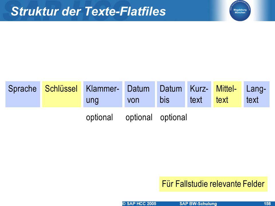 © SAP HCC 2005SAP BW-Schulung158 Struktur der Texte-Flatfiles SchlüsselKlammer- ung Datum von Datum bis Kurz- text optional Mittel- text Lang- text Sp