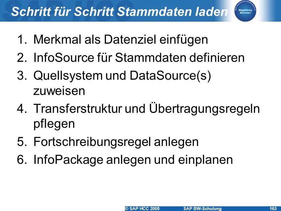 © SAP HCC 2005SAP BW-Schulung163 Schritt für Schritt Stammdaten laden 1.Merkmal als Datenziel einfügen 2.InfoSource für Stammdaten definieren 3.Quells