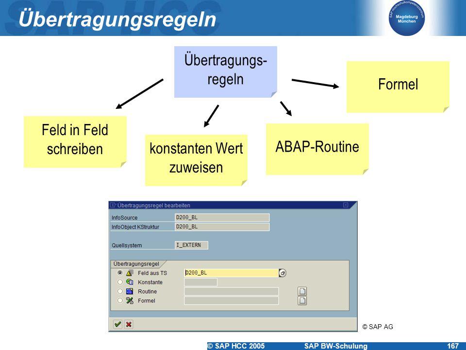 © SAP HCC 2005SAP BW-Schulung167 Übertragungsregeln Übertragungs- regeln Feld in Feld schreiben konstanten Wert zuweisen ABAP-Routine Formel © SAP AG