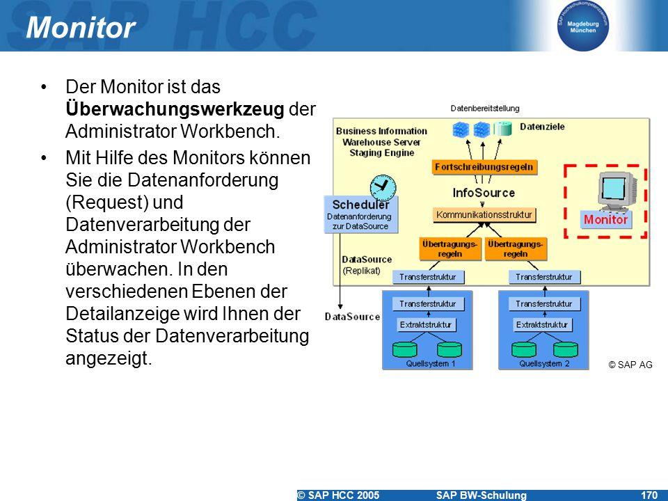 © SAP HCC 2005SAP BW-Schulung170 Monitor Der Monitor ist das Überwachungswerkzeug der Administrator Workbench. Mit Hilfe des Monitors können Sie die D