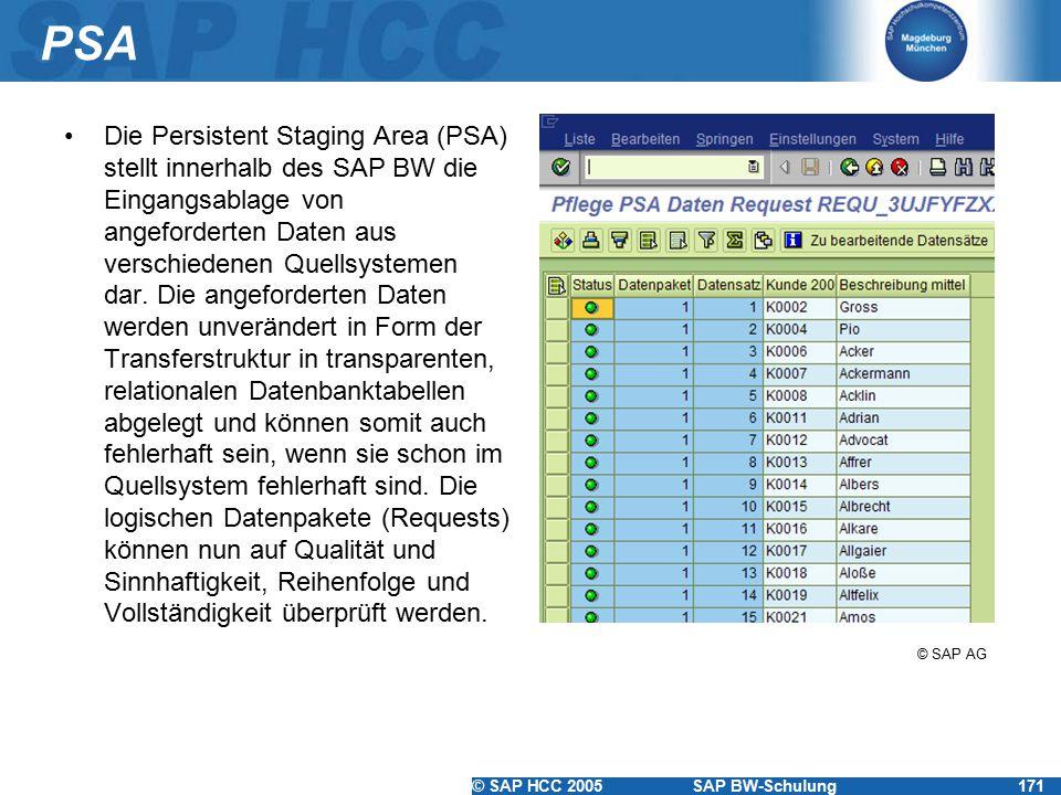 © SAP HCC 2005SAP BW-Schulung171 PSA Die Persistent Staging Area (PSA) stellt innerhalb des SAP BW die Eingangsablage von angeforderten Daten aus verschiedenen Quellsystemen dar.