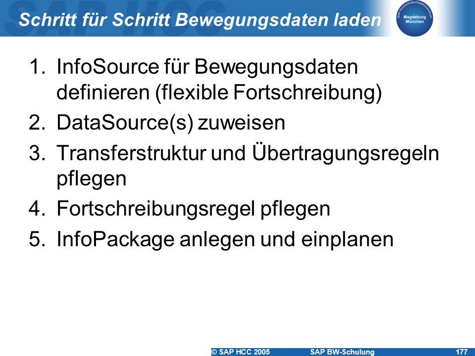 © SAP HCC 2005SAP BW-Schulung177 Schritt für Schritt Bewegungsdaten laden 1.InfoSource für Bewegungsdaten definieren (flexible Fortschreibung) 2.DataSource(s) zuweisen 3.Transferstruktur und Übertragungsregeln pflegen 4.Fortschreibungsregel pflegen 5.InfoPackage anlegen und einplanen