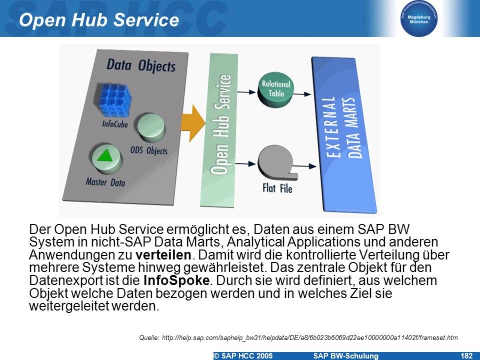 © SAP HCC 2005SAP BW-Schulung182 Open Hub Service Der Open Hub Service ermöglicht es, Daten aus einem SAP BW System in nicht-SAP Data Marts, Analytical Applications und anderen Anwendungen zu verteilen.