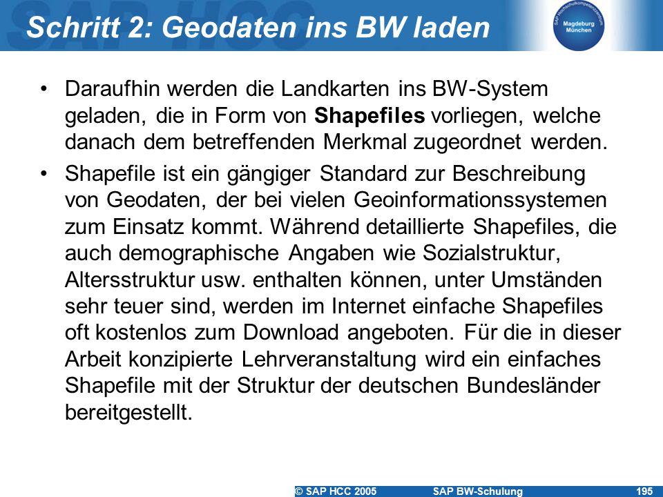© SAP HCC 2005SAP BW-Schulung195 Schritt 2: Geodaten ins BW laden Daraufhin werden die Landkarten ins BW-System geladen, die in Form von Shapefiles vorliegen, welche danach dem betreffenden Merkmal zugeordnet werden.