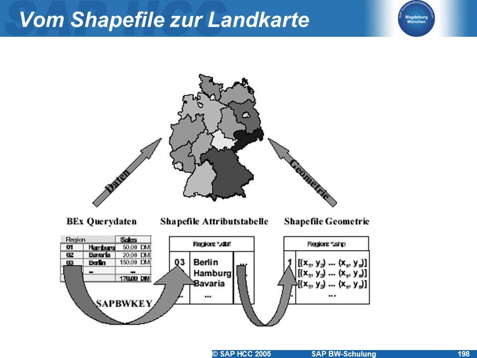© SAP HCC 2005SAP BW-Schulung198 Vom Shapefile zur Landkarte