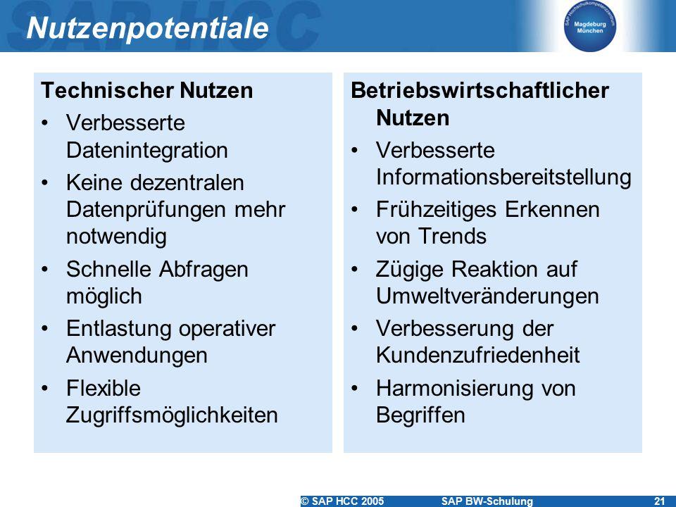 © SAP HCC 2005SAP BW-Schulung21 Nutzenpotentiale Technischer Nutzen Verbesserte Datenintegration Keine dezentralen Datenprüfungen mehr notwendig Schne
