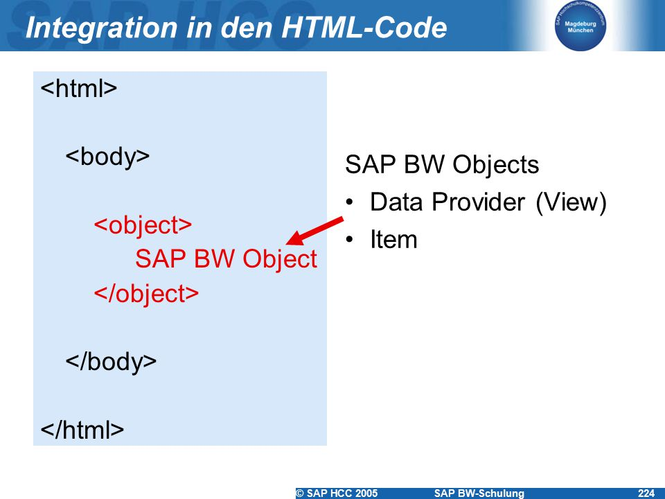 © SAP HCC 2005SAP BW-Schulung224 Integration in den HTML-Code SAP BW Object SAP BW Objects Data Provider (View) Item