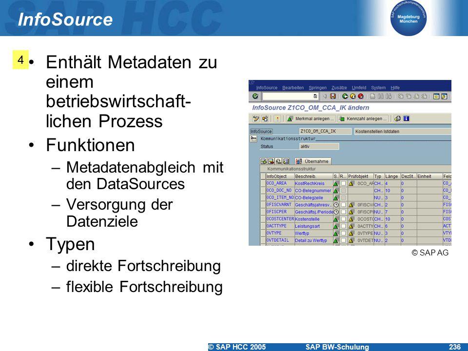 © SAP HCC 2005SAP BW-Schulung236 InfoSource Enthält Metadaten zu einem betriebswirtschaft- lichen Prozess Funktionen –Metadatenabgleich mit den DataSources –Versorgung der Datenziele Typen –direkte Fortschreibung –flexible Fortschreibung 4 © SAP AG