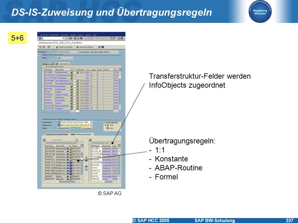 © SAP HCC 2005SAP BW-Schulung237 DS-IS-Zuweisung und Übertragungsregeln 5+6 Transferstruktur-Felder werden InfoObjects zugeordnet Übertragungsregeln: -1:1 -Konstante -ABAP-Routine -Formel © SAP AG