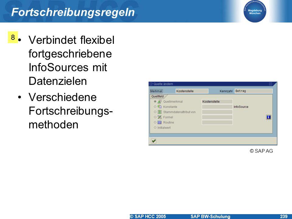 © SAP HCC 2005SAP BW-Schulung239 Fortschreibungsregeln Verbindet flexibel fortgeschriebene InfoSources mit Datenzielen Verschiedene Fortschreibungs- methoden 8 © SAP AG