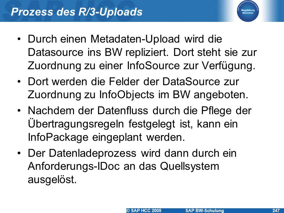 © SAP HCC 2005SAP BW-Schulung247 Prozess des R/3-Uploads Durch einen Metadaten-Upload wird die Datasource ins BW repliziert. Dort steht sie zur Zuordn