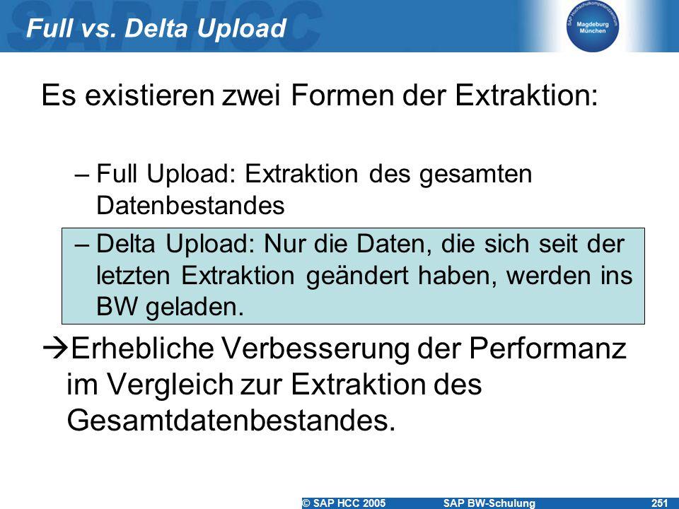© SAP HCC 2005SAP BW-Schulung251 Full vs. Delta Upload Es existieren zwei Formen der Extraktion: –Full Upload: Extraktion des gesamten Datenbestandes