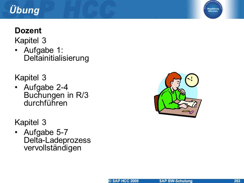 © SAP HCC 2005SAP BW-Schulung253 Übung Dozent Kapitel 3 Aufgabe 1: Deltainitialisierung Kapitel 3 Aufgabe 2-4 Buchungen in R/3 durchführen Kapitel 3 Aufgabe 5-7 Delta-Ladeprozess vervollständigen