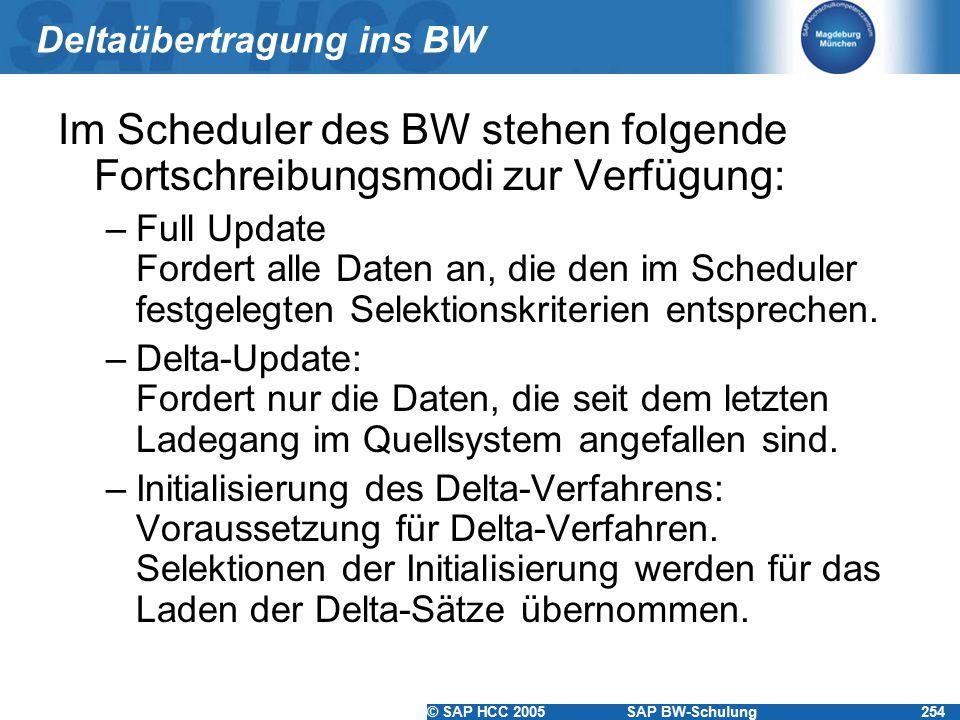 © SAP HCC 2005SAP BW-Schulung254 Deltaübertragung ins BW Im Scheduler des BW stehen folgende Fortschreibungsmodi zur Verfügung: –Full Update Fordert a