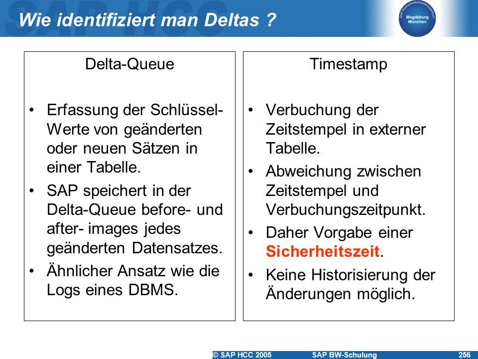 © SAP HCC 2005SAP BW-Schulung256 Wie identifiziert man Deltas ? Delta-Queue Erfassung der Schlüssel- Werte von geänderten oder neuen Sätzen in einer T
