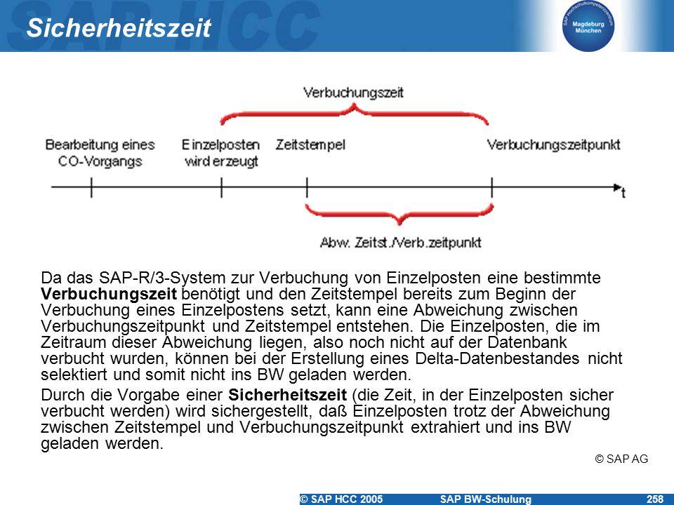 © SAP HCC 2005SAP BW-Schulung258 Sicherheitszeit Da das SAP-R/3-System zur Verbuchung von Einzelposten eine bestimmte Verbuchungszeit benötigt und den Zeitstempel bereits zum Beginn der Verbuchung eines Einzelpostens setzt, kann eine Abweichung zwischen Verbuchungszeitpunkt und Zeitstempel entstehen.