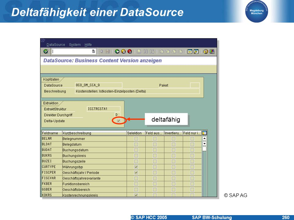 © SAP HCC 2005SAP BW-Schulung260 Deltafähigkeit einer DataSource deltafähig © SAP AG