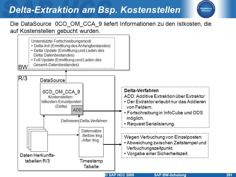 © SAP HCC 2005SAP BW-Schulung261 Delta-Extraktion am Bsp. Kostenstellen 0CO_OM_CCA_9 Kostenstellen: Istkosten-Einzelposten (Delta) 0CO_OM_CCA_9 Kosten