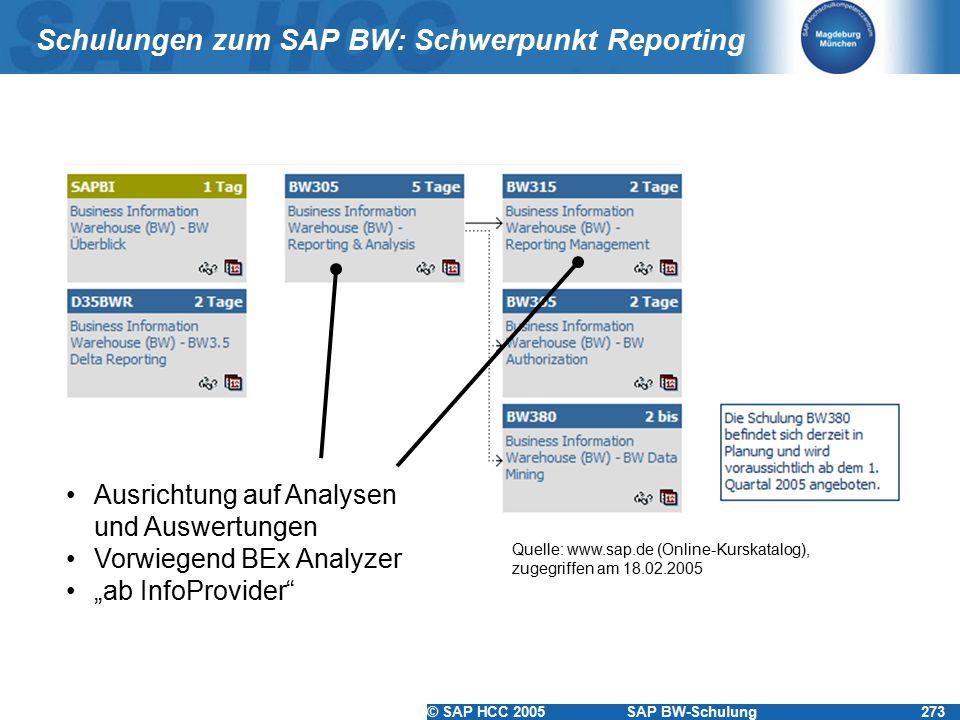 """© SAP HCC 2005SAP BW-Schulung273 Schulungen zum SAP BW: Schwerpunkt Reporting Ausrichtung auf Analysen und Auswertungen Vorwiegend BEx Analyzer """"ab In"""