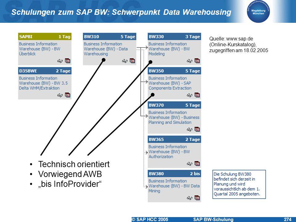 "© SAP HCC 2005SAP BW-Schulung274 Schulungen zum SAP BW: Schwerpunkt Data Warehousing Technisch orientiert Vorwiegend AWB ""bis InfoProvider"" Quelle: ww"