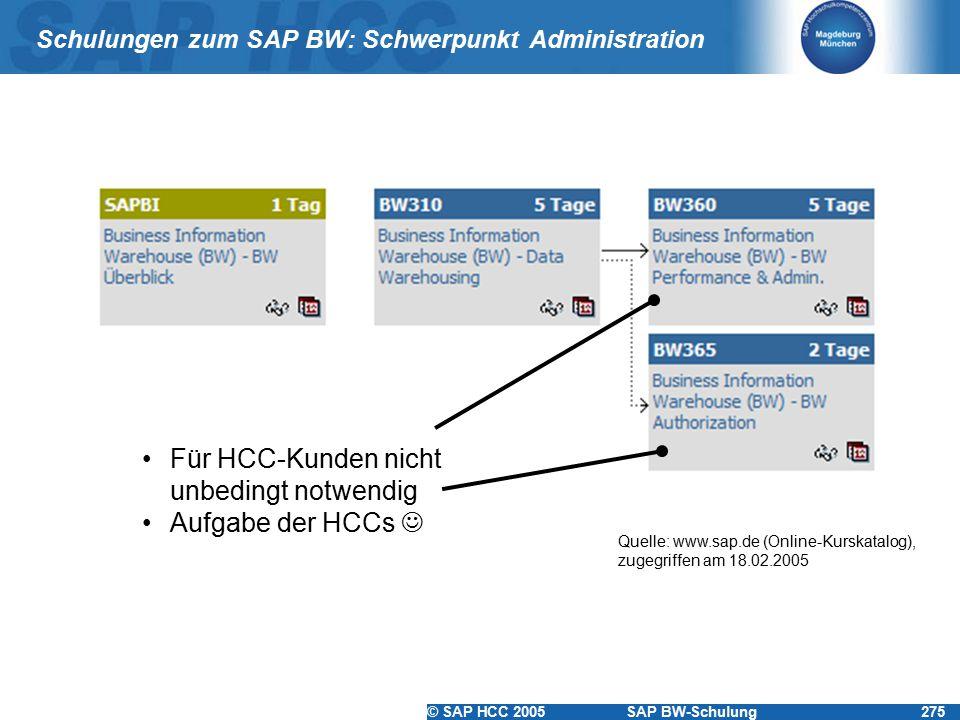 © SAP HCC 2005SAP BW-Schulung275 Schulungen zum SAP BW: Schwerpunkt Administration Für HCC-Kunden nicht unbedingt notwendig Aufgabe der HCCs Quelle: www.sap.de (Online-Kurskatalog), zugegriffen am 18.02.2005