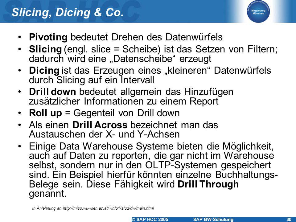 © SAP HCC 2005SAP BW-Schulung30 Slicing, Dicing & Co. Pivoting bedeutet Drehen des Datenwürfels Slicing (engl. slice = Scheibe) ist das Setzen von Fil