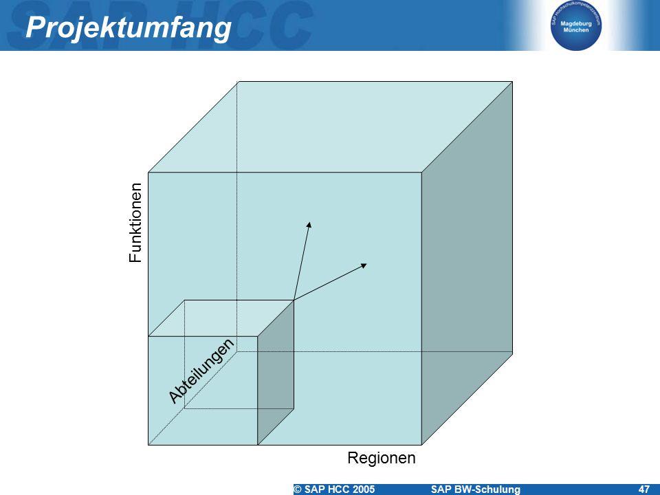 © SAP HCC 2005SAP BW-Schulung47 Projektumfang Regionen Funktionen Abteilungen